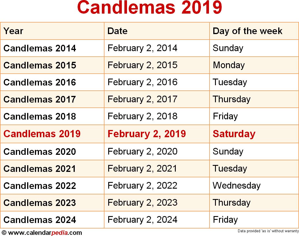 Candlemas 2019