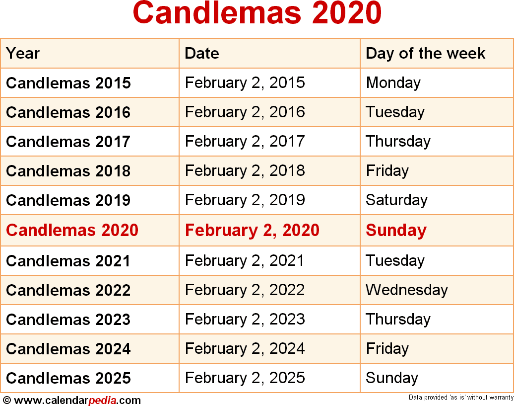 Candlemas 2020