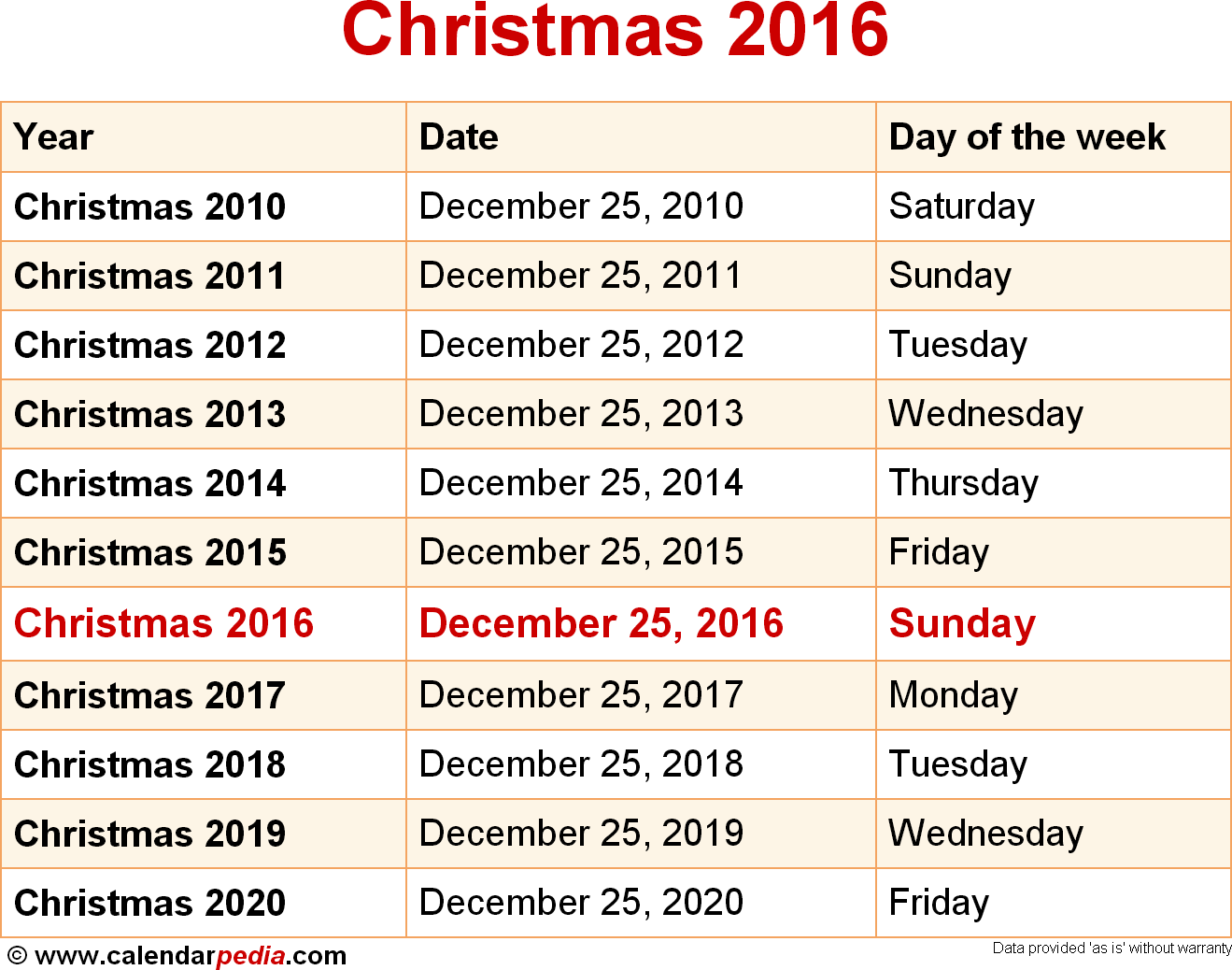 When is Christmas 2016 & 2017? Dates of Christmas