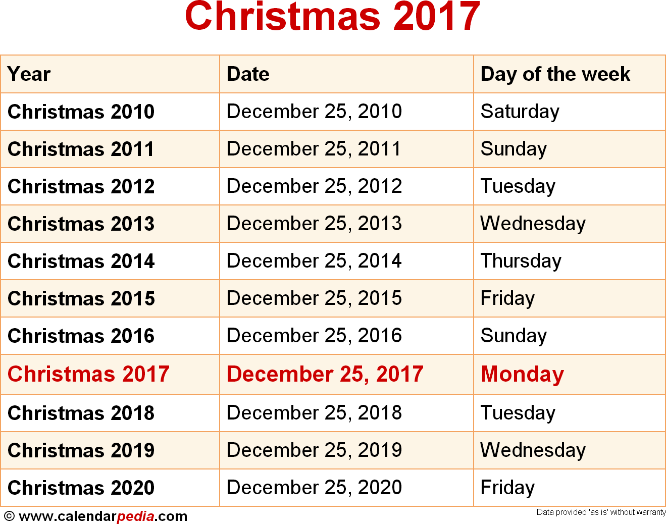 When is Christmas 2017 & 2018? Dates of Christmas