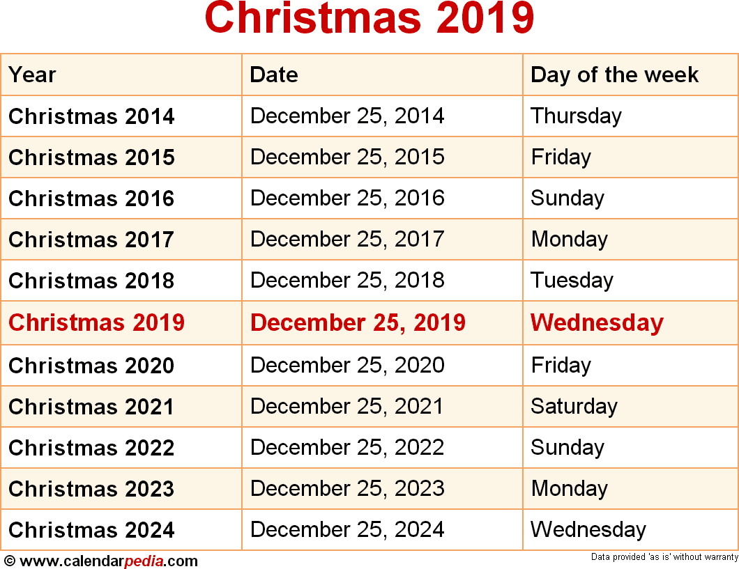 Christmas Day 2019 When is Christmas 2019 & 2020? Dates of Christmas