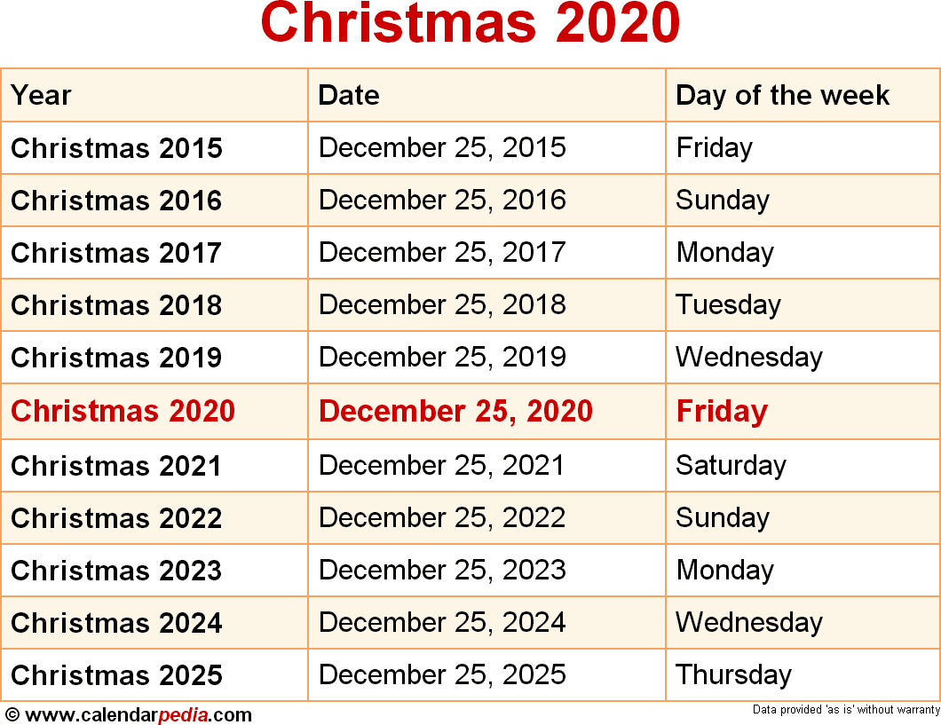 2020 Christmas Date When is Christmas 2020?