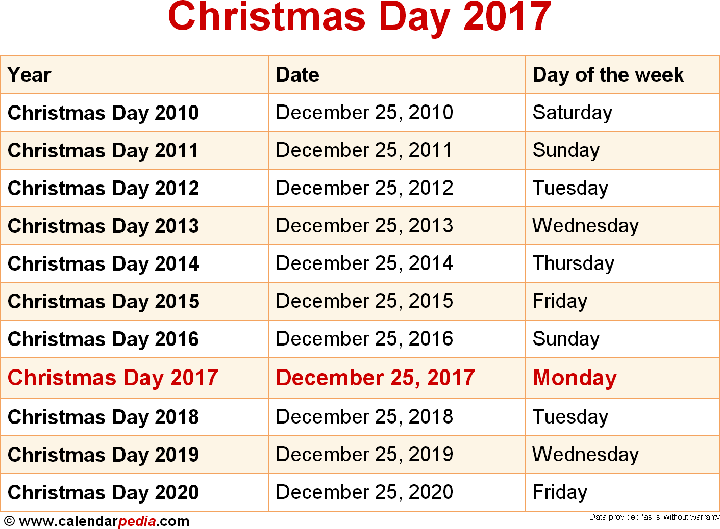 When is Christmas Day 2017 & 2018? Dates of Christmas Day