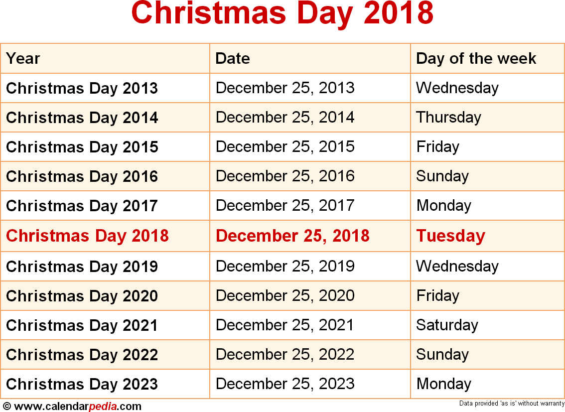 dates for christmas day from 2013 to 2023 - Christmas Day 2018