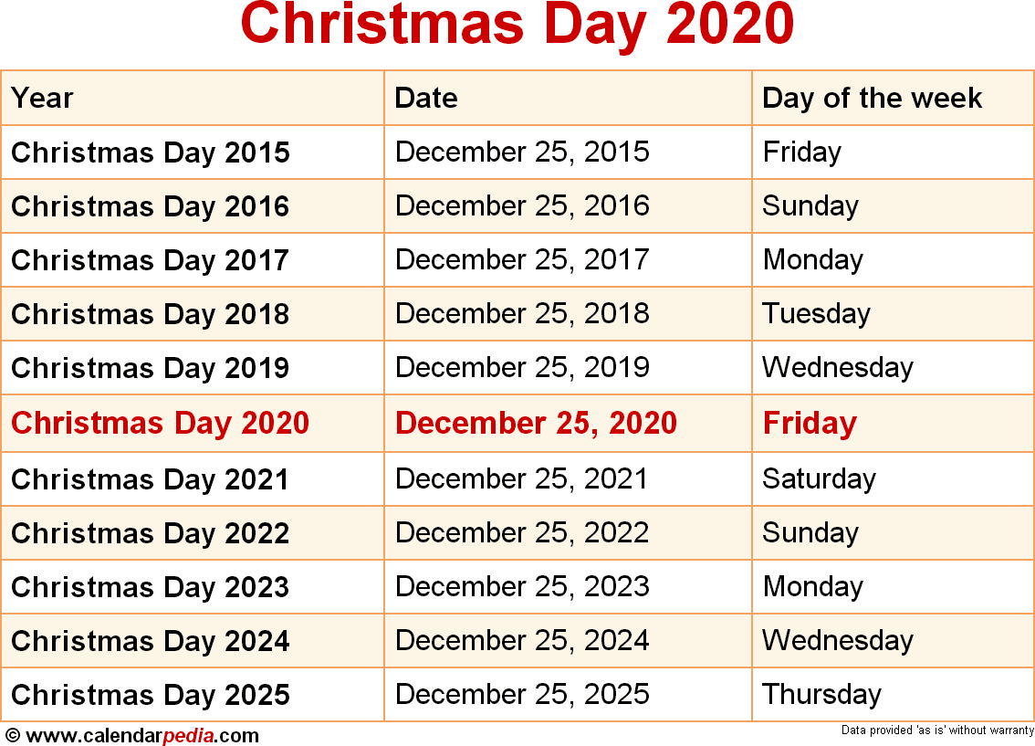 When is Christmas Day 2020?