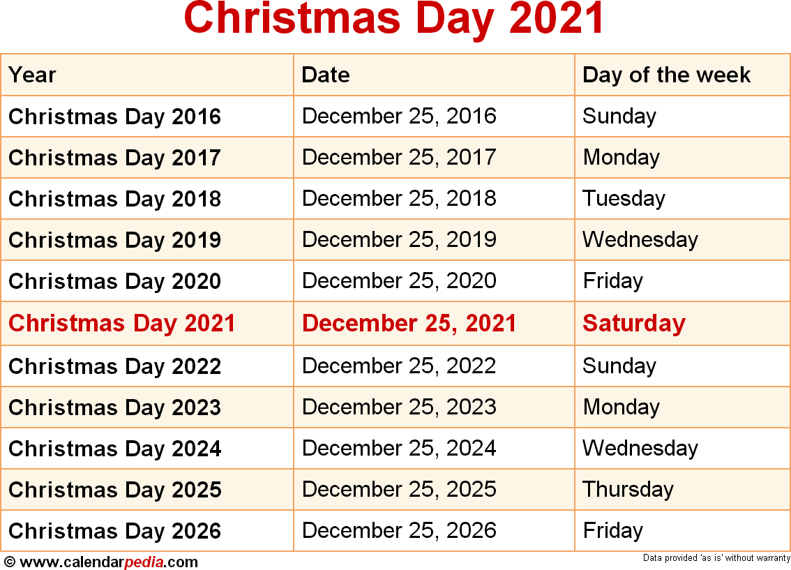 Christmas At Luther 2021 Dates When Is Christmas Day 2021