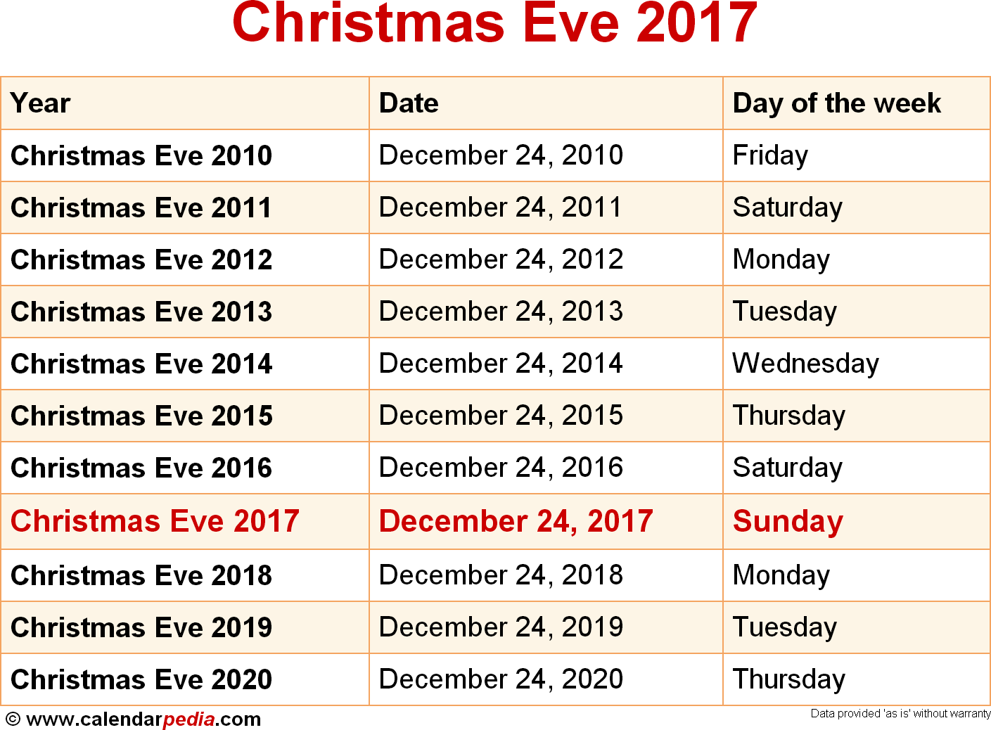 When is Christmas Eve 2017 & 2018? Dates of Christmas Eve