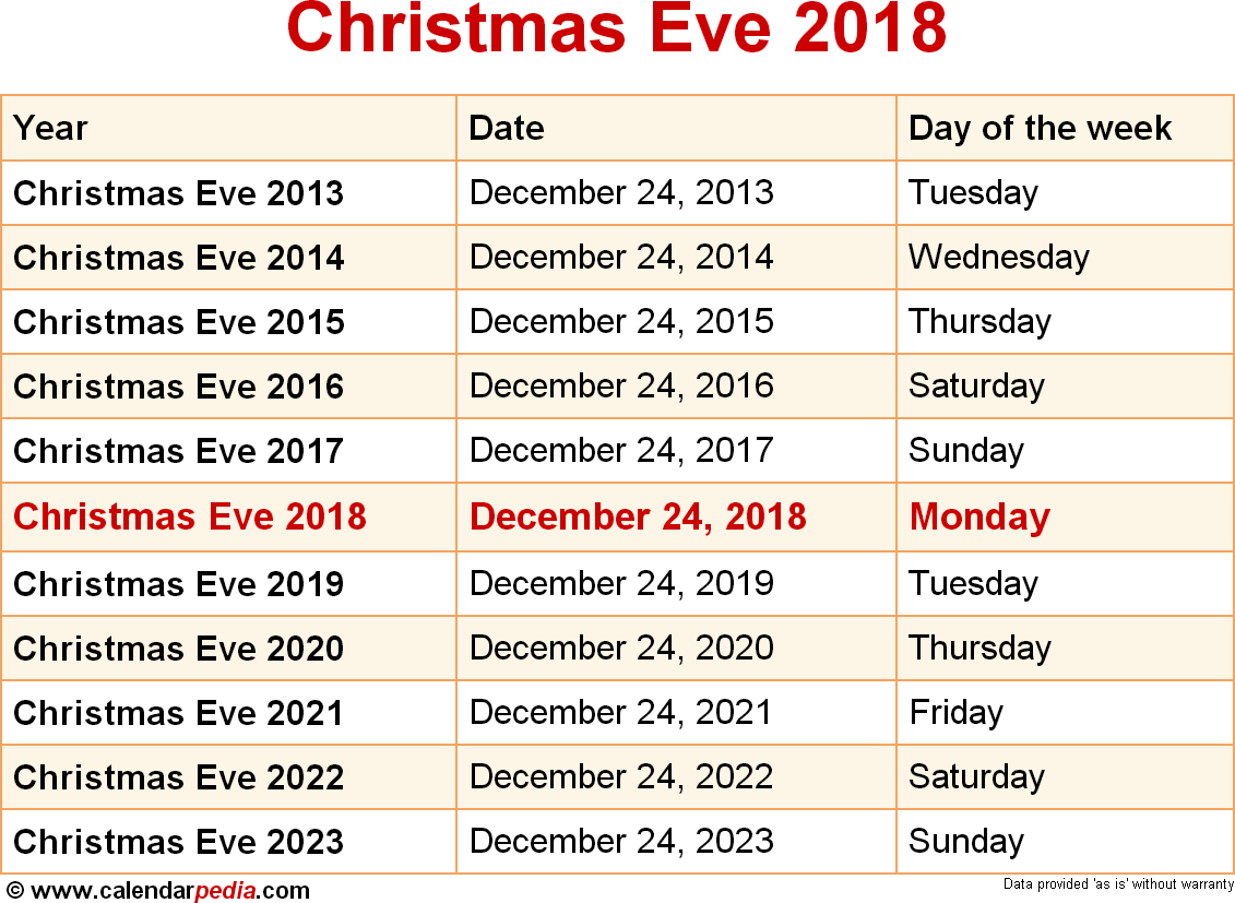 dates for christmas eve from 2013 to 2023 - Whens Christmas