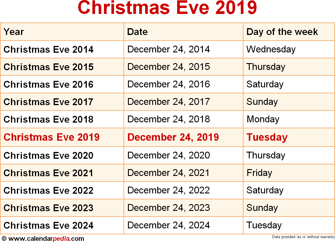 Christmas Day 2019 When is Christmas Eve 2019 & 2020? Dates of Christmas Eve