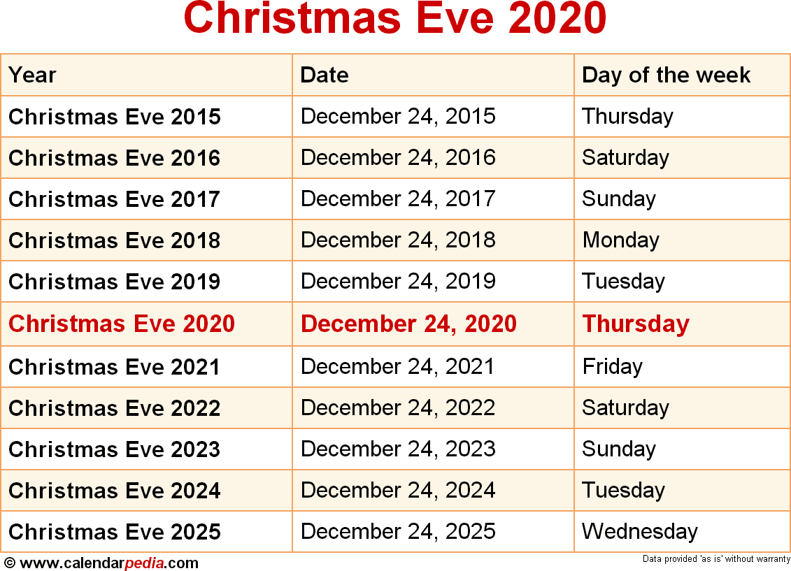 Its Christmas Eve 2020 When is Christmas Eve 2020?