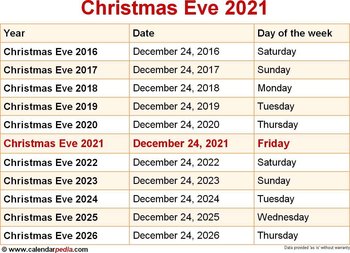 Christmas Eve 2021 Federal When Is Christmas Eve 2021