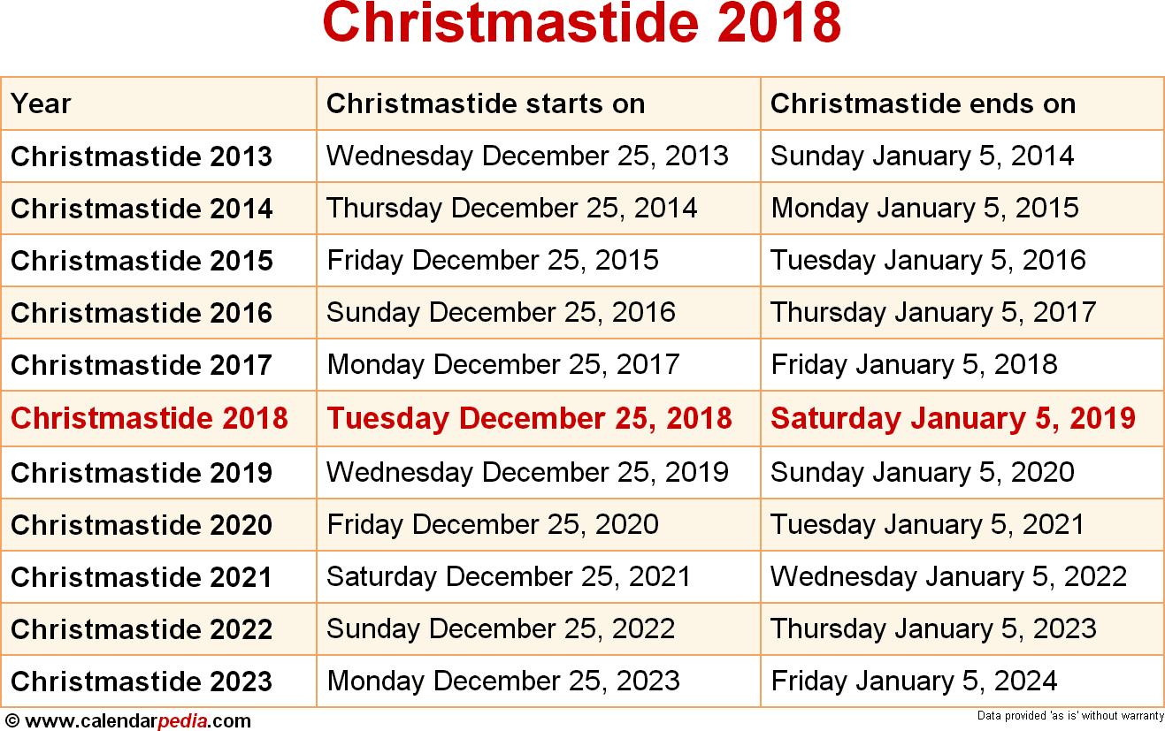 Christmastide 2018