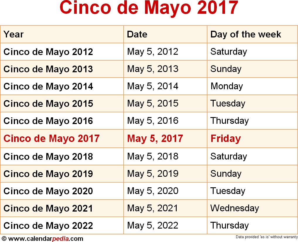 Cinco de Mayo 2017