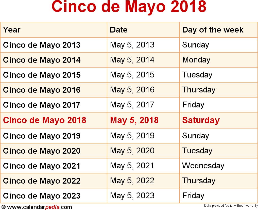Cinco de Mayo 2018