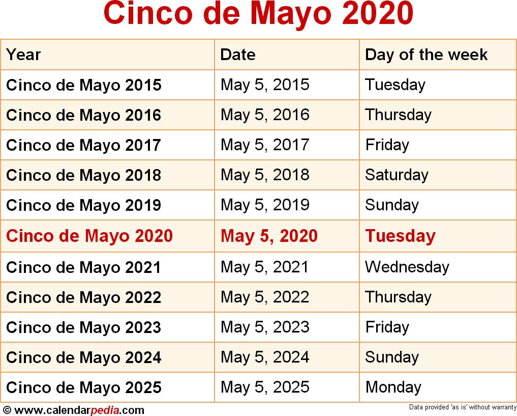 when is cinco de mayo 2020
