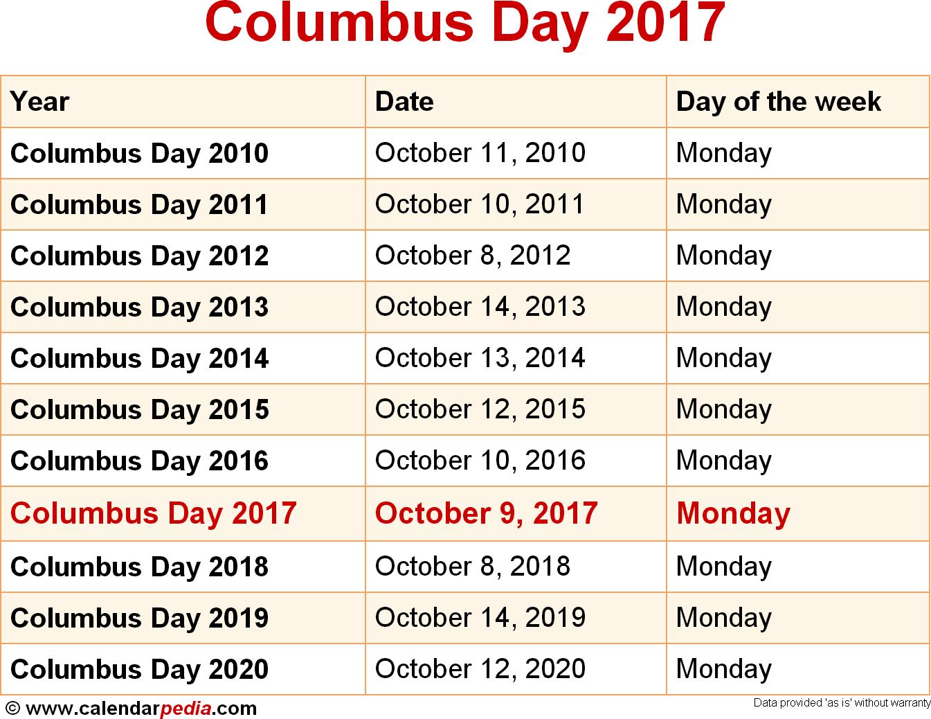 Columbus date