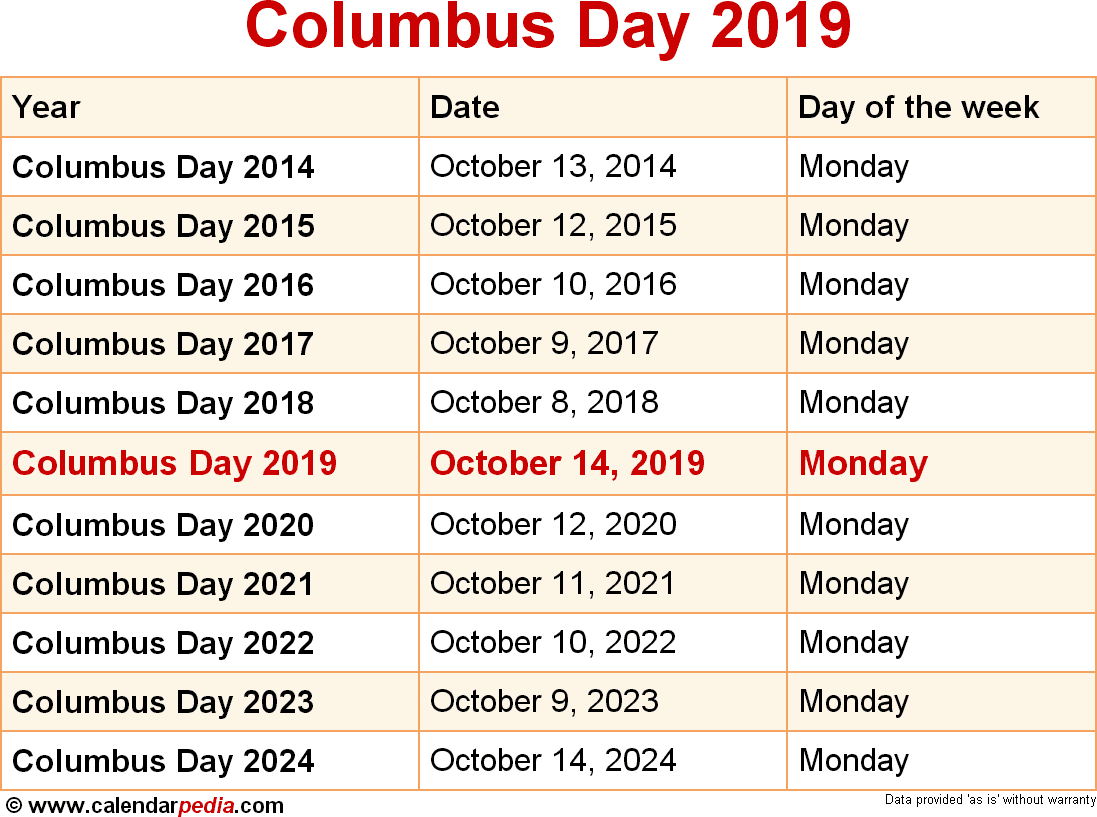 are banks open on columbus day 2019