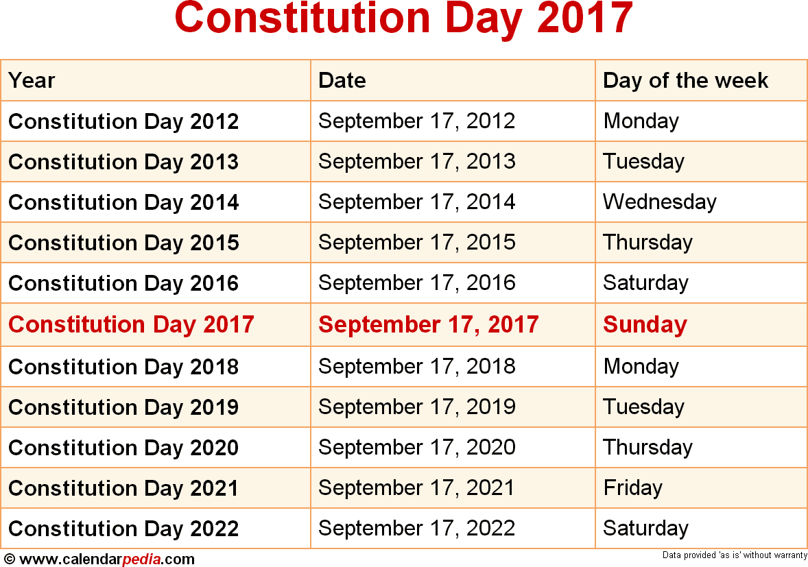 Constitution Day 2017