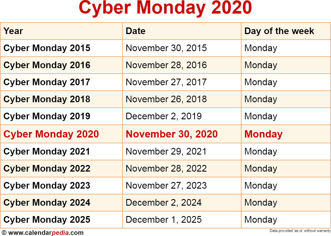 When Is Cyber Monday 2020