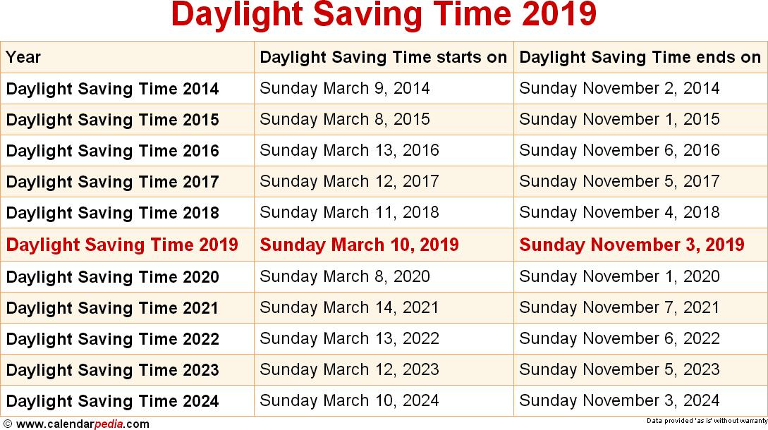 Daylight Calendar 2019 When is Daylight Saving Time 2019 & 2020?