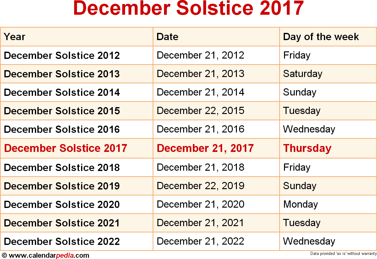 December Solstice 2017