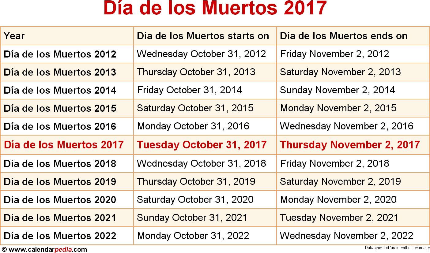 Día de los Muertos 2017