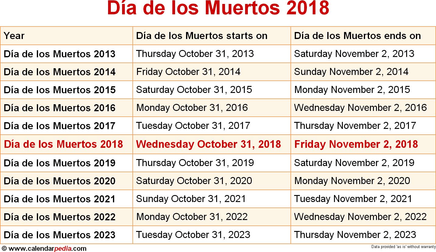 Día de los Muertos 2018