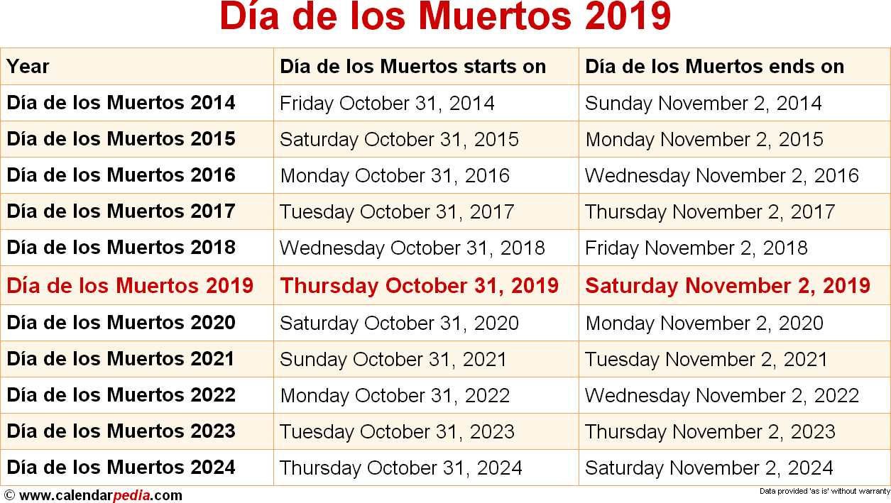 Día de los Muertos 2019