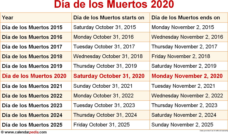 Día de los Muertos 2020