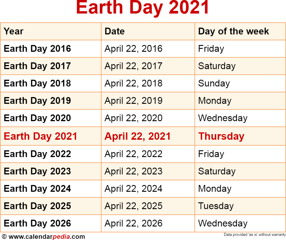 When is Earth Day 2021?