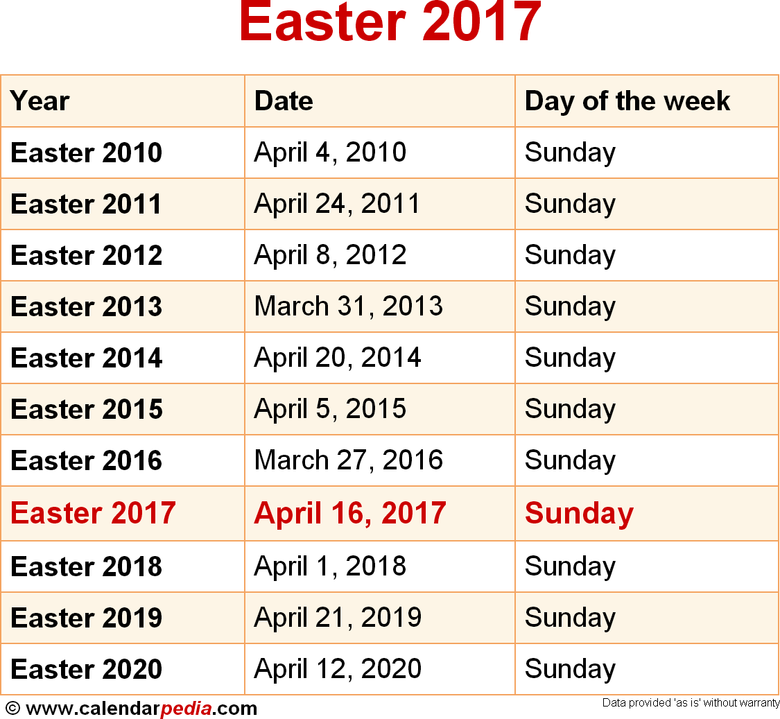 when is easter 2017 2018 dates of easter