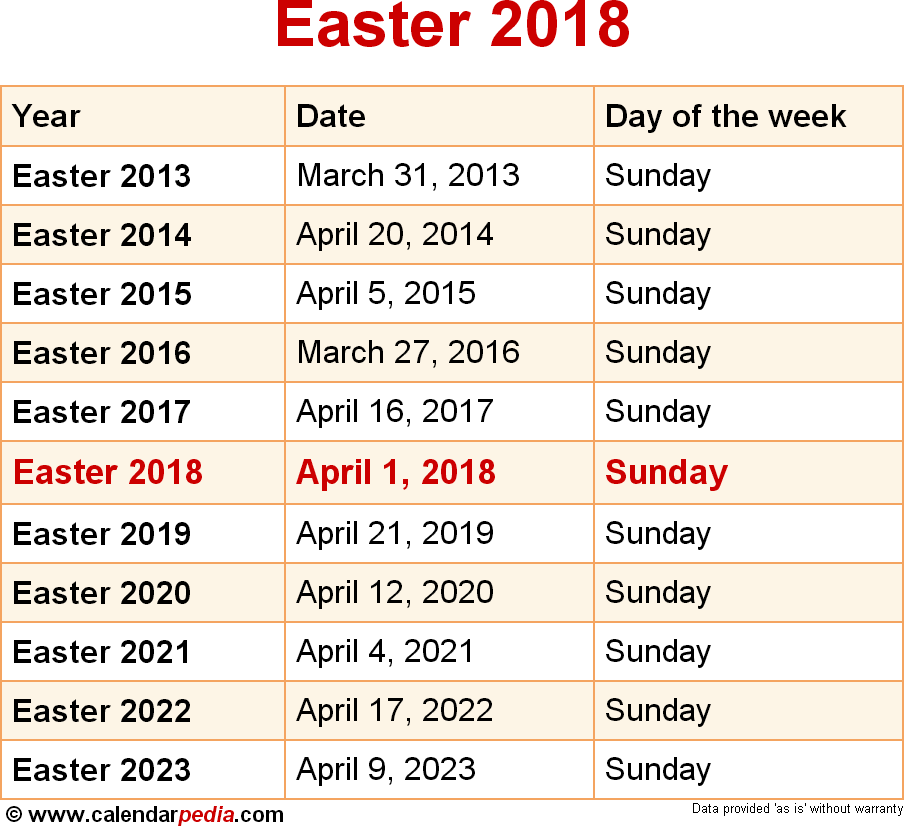 Easter 2019 Catholic