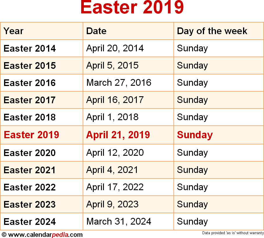dates of easter 2019 and surrounding years as downloadable image file