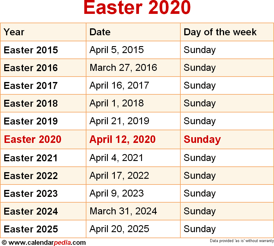 When Is Easter In 2020 Calendar When is Easter 2020 & 2021? Dates of Easter