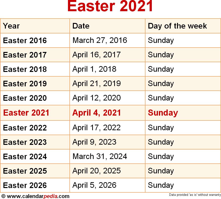 Easter 2021 Australia