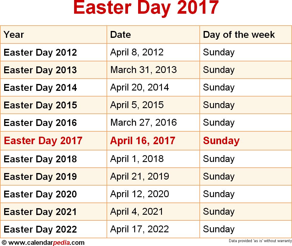Easter Day 2017