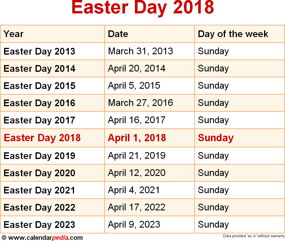Easter Day 2018