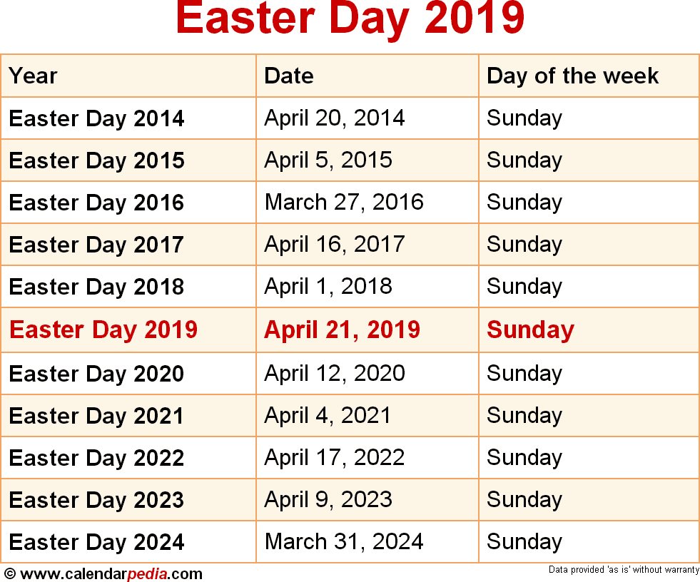 What is the Orthodox Easter in 2019 34