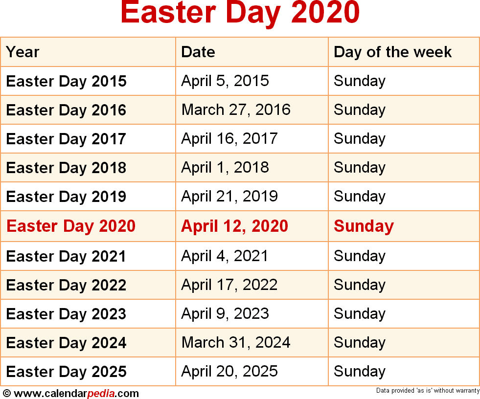 When Is Easter In 2020 Calendar When is Easter Day 2020 & 2021? Dates of Easter Day