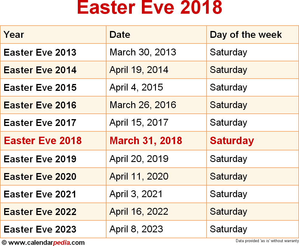 Easter Eve 2018
