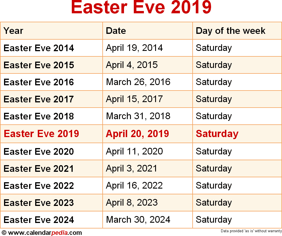 Easter Eve 2019