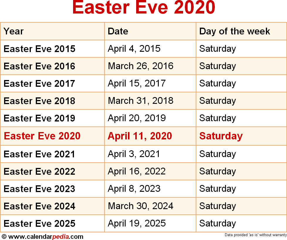 Easter Eve 2020