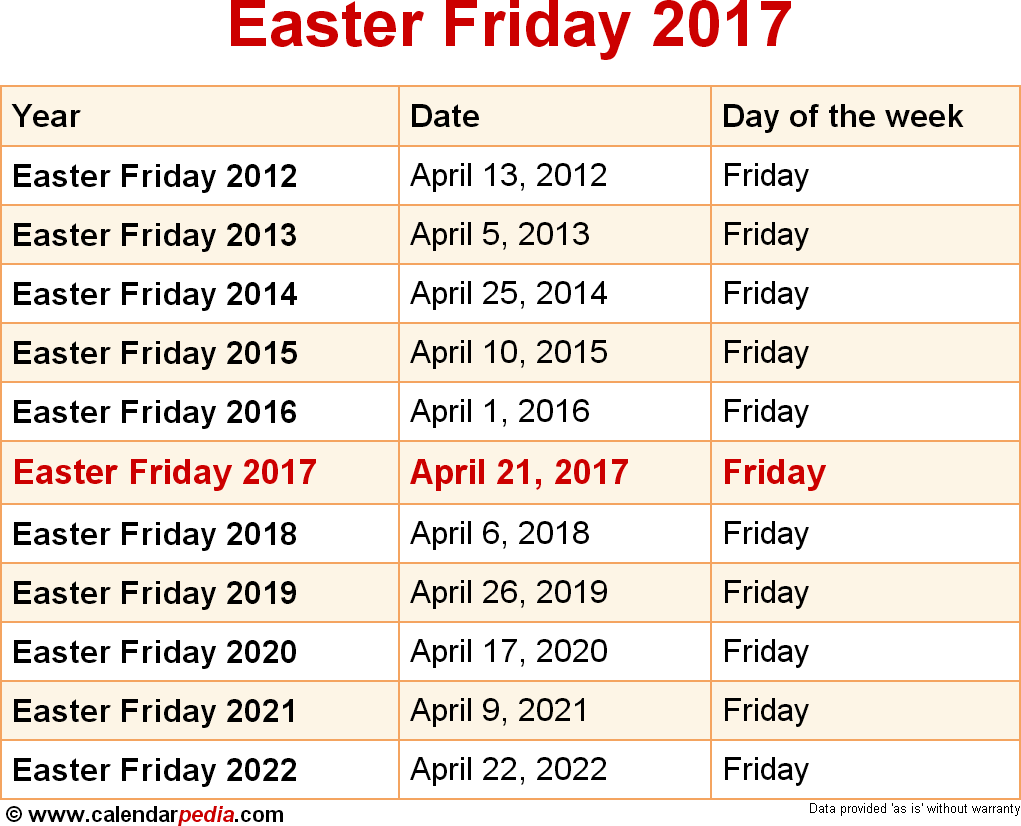 Easter Friday 2017