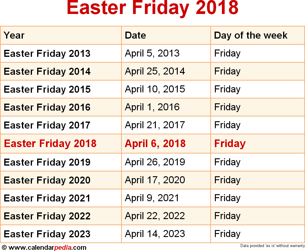 Easter Friday 2018