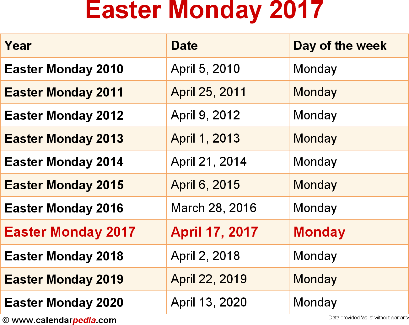 Easter Monday 2017