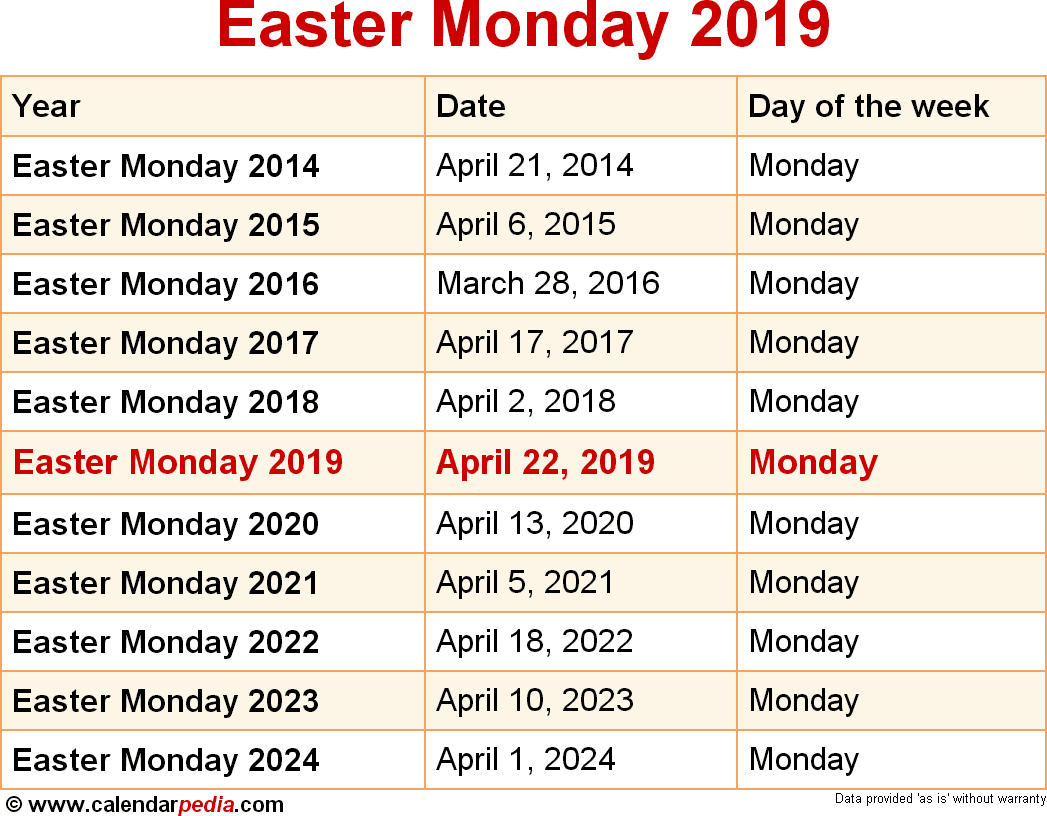 Easter Monday 2019