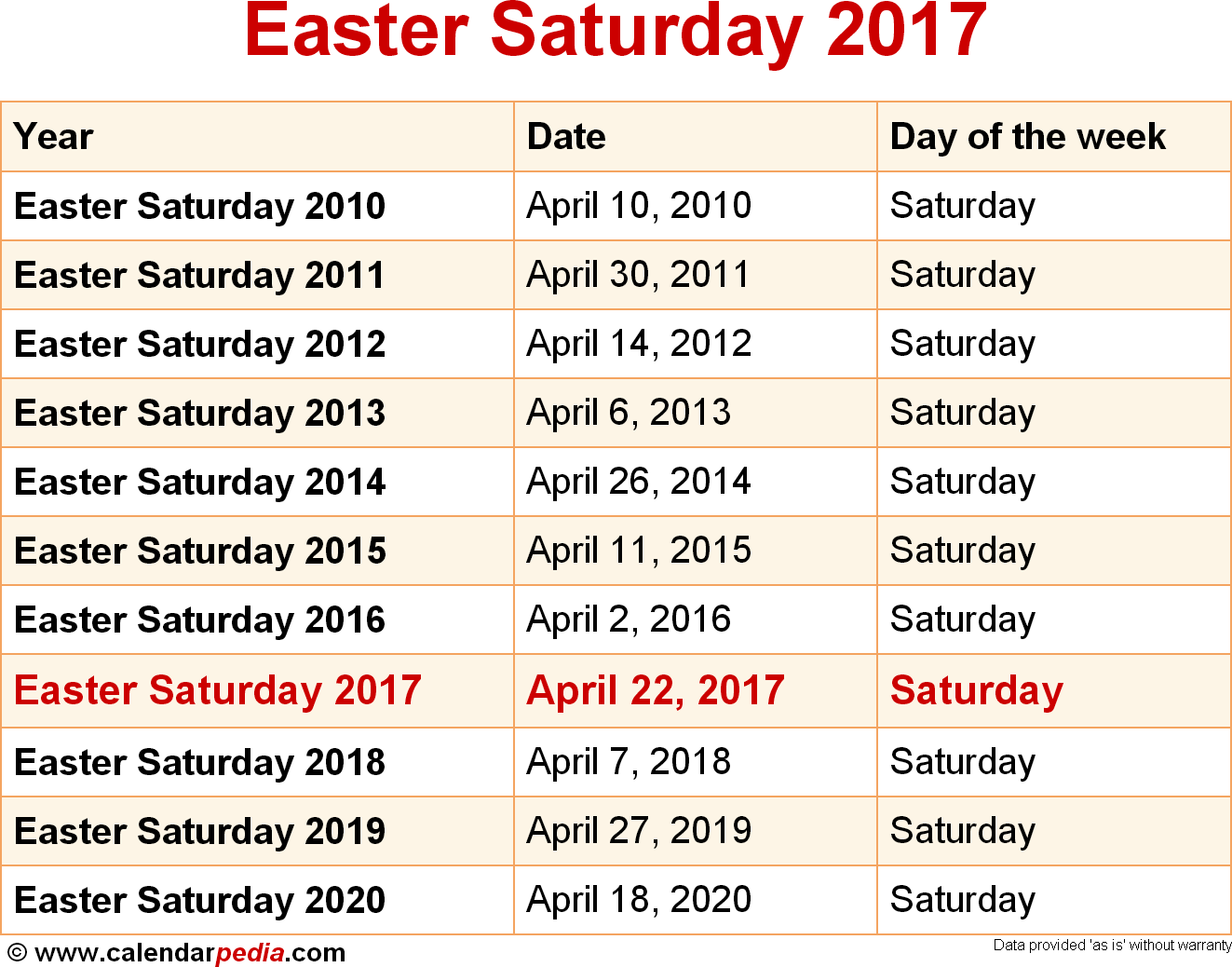 When is Easter Saturday 2017 & 2018? Dates of Easter Saturday