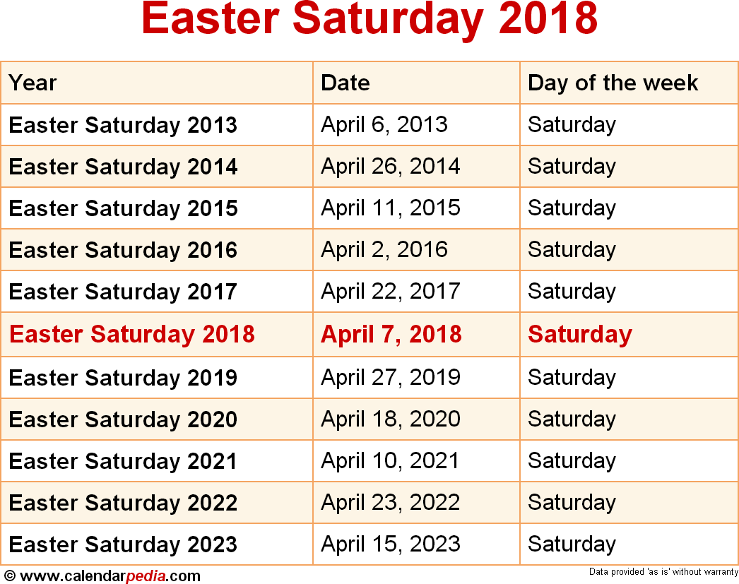 Easter Saturday 2018
