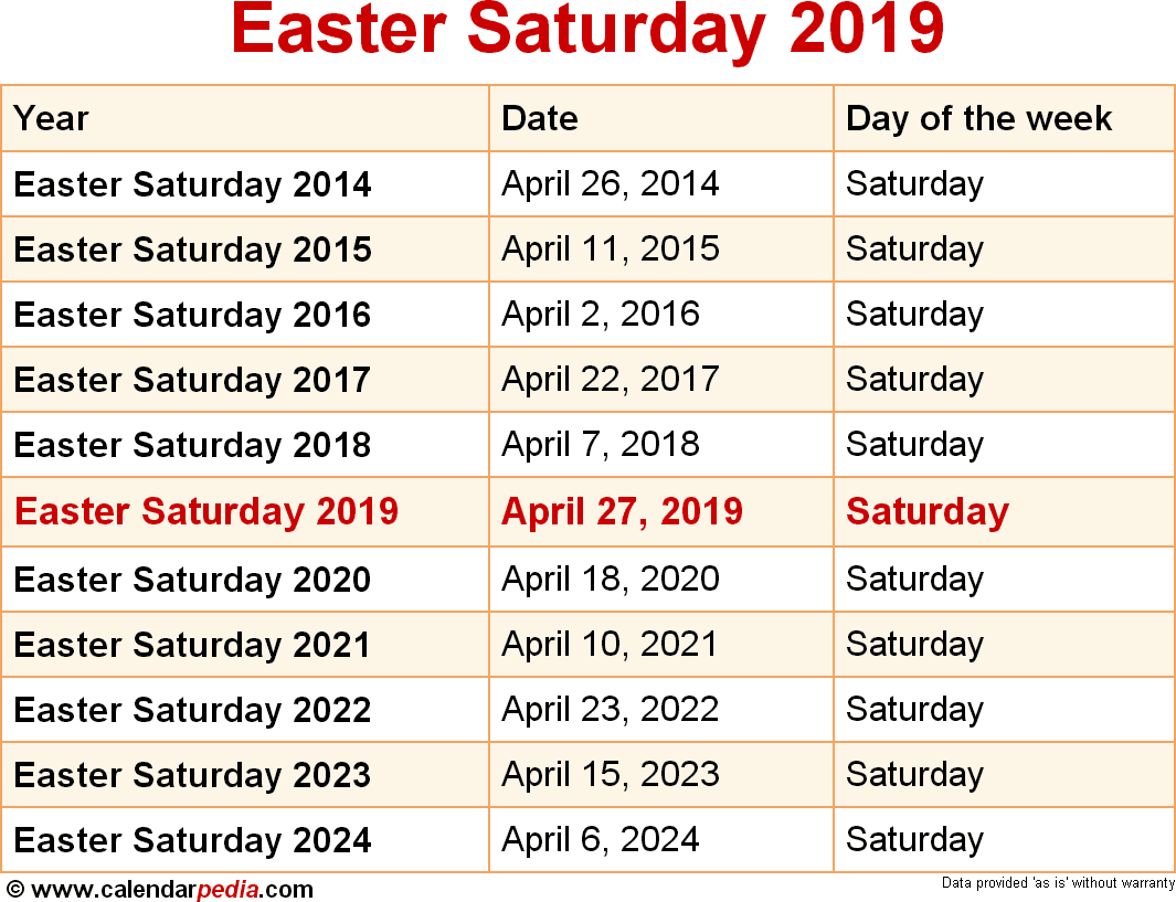 Easter Saturday 2019