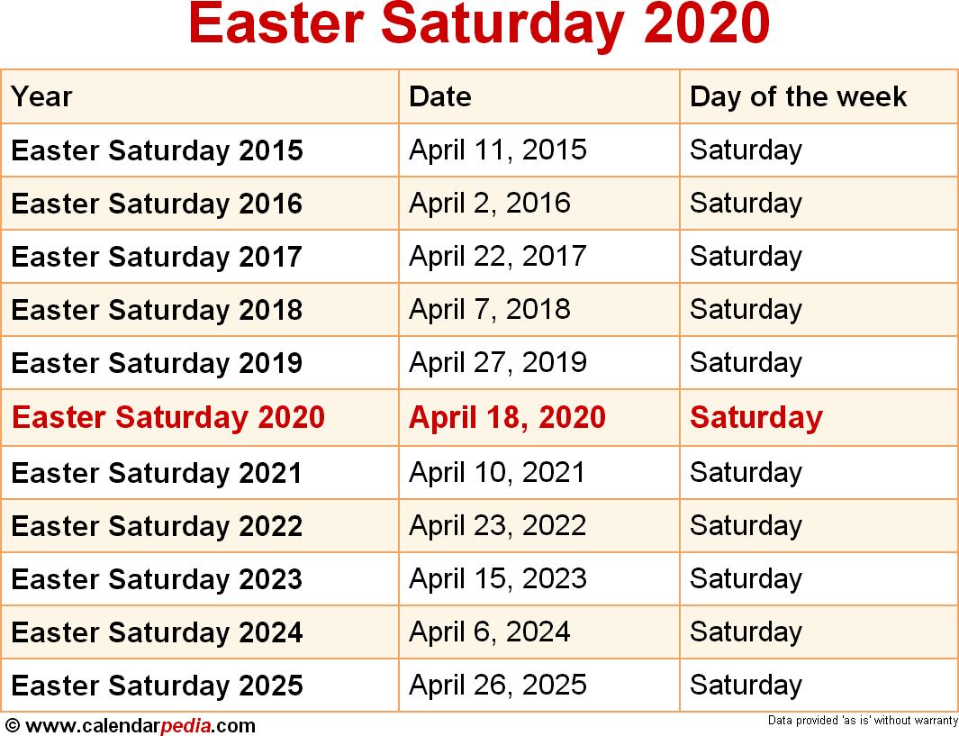 Easter Saturday 2020